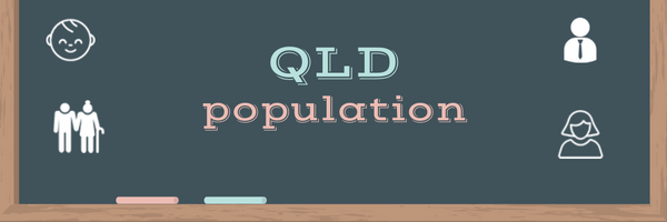 Queensland population