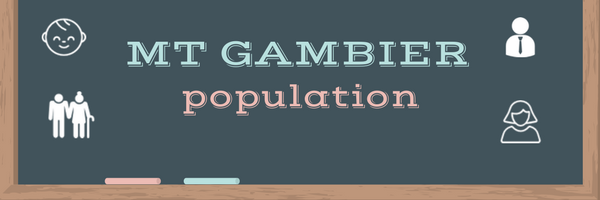 Mt Gambier population