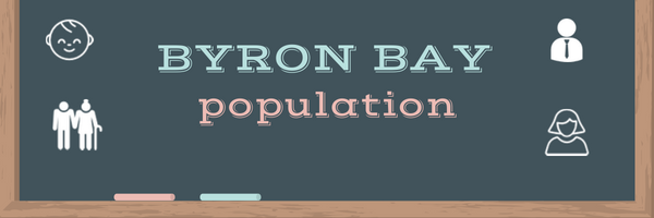 Byron Bay population